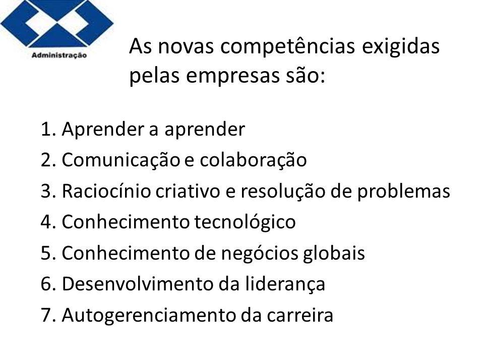 Parte 2 As novas competências exigidas pelas empresas são: 1. Aprender a aprender 2. Comunicação e colaboração 3. Raciocínio criativo e resolução de p