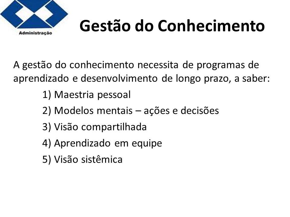 Parte 2 Gestão do Conhecimento A gestão do conhecimento necessita de programas de aprendizado e desenvolvimento de longo prazo, a saber: 1) Maestria p