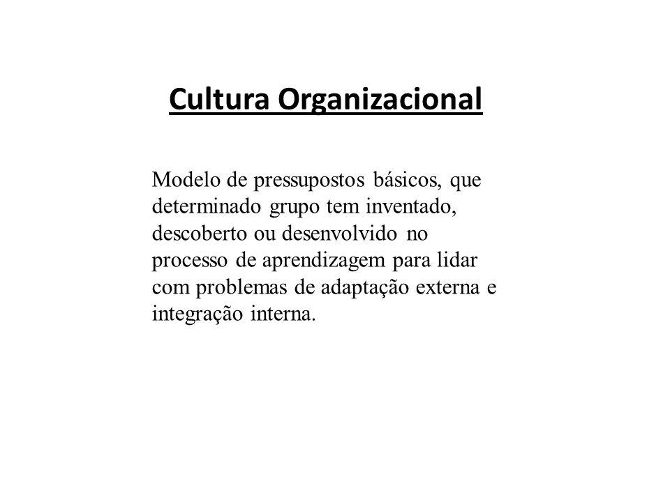Cultura Organizacional Modelo de pressupostos básicos, que determinado grupo tem inventado, descoberto ou desenvolvido no processo de aprendizagem par