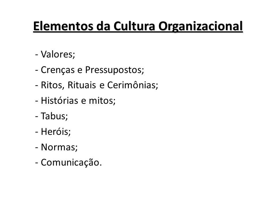 Elementos da Cultura Organizacional - Valores; - Crenças e Pressupostos; - Ritos, Rituais e Cerimônias; - Histórias e mitos; - Tabus; - Heróis; - Norm