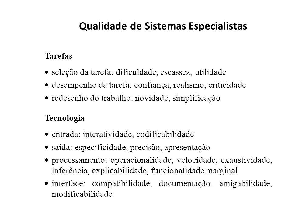 Qualidade de Sistemas Especialistas Tarefas seleção da tarefa: dificuldade, escassez, utilidade desempenho da tarefa: confiança, realismo, criticidade
