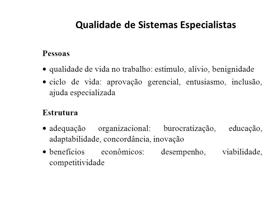 Qualidade de Sistemas Especialistas Pessoas qualidade de vida no trabalho: estímulo, alívio, benignidade ciclo de vida: aprovação gerencial, entusiasm