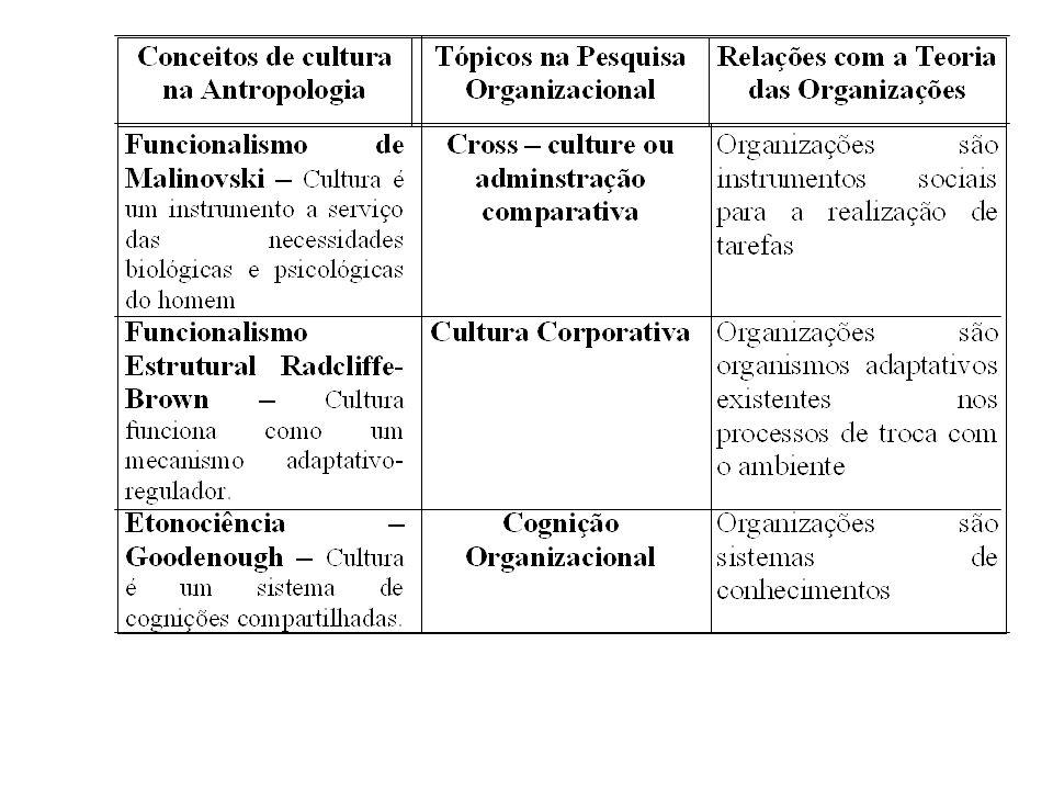 Abordagem Sociotécnica: Notas Adicionais O conceito sociotécnico está relacionado ao de sistemas abertos, em função de pressupostos como interdependência das partes, equilíbrio dos estados e efeitos sistêmicos.
