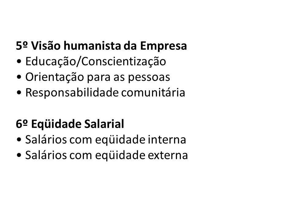 5º Visão humanista da Empresa Educação/Conscientização Orientação para as pessoas Responsabilidade comunitária 6º Eqüidade Salarial Salários com eqüidade interna Salários com eqüidade externa