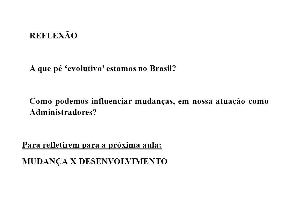 REFLEXÃO A que pé evolutivo estamos no Brasil? Como podemos influenciar mudanças, em nossa atuação como Administradores? Para refletirem para a próxim