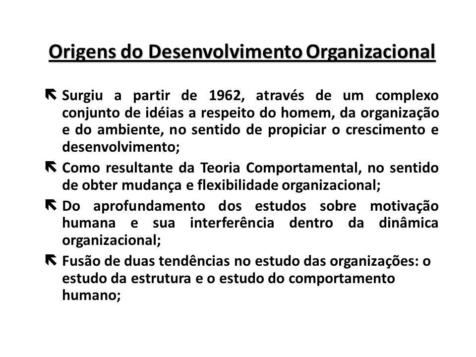 Origens do Desenvolvimento Organizacional ëSurgiu a partir de 1962, através de um complexo conjunto de idéias a respeito do homem, da organização e do