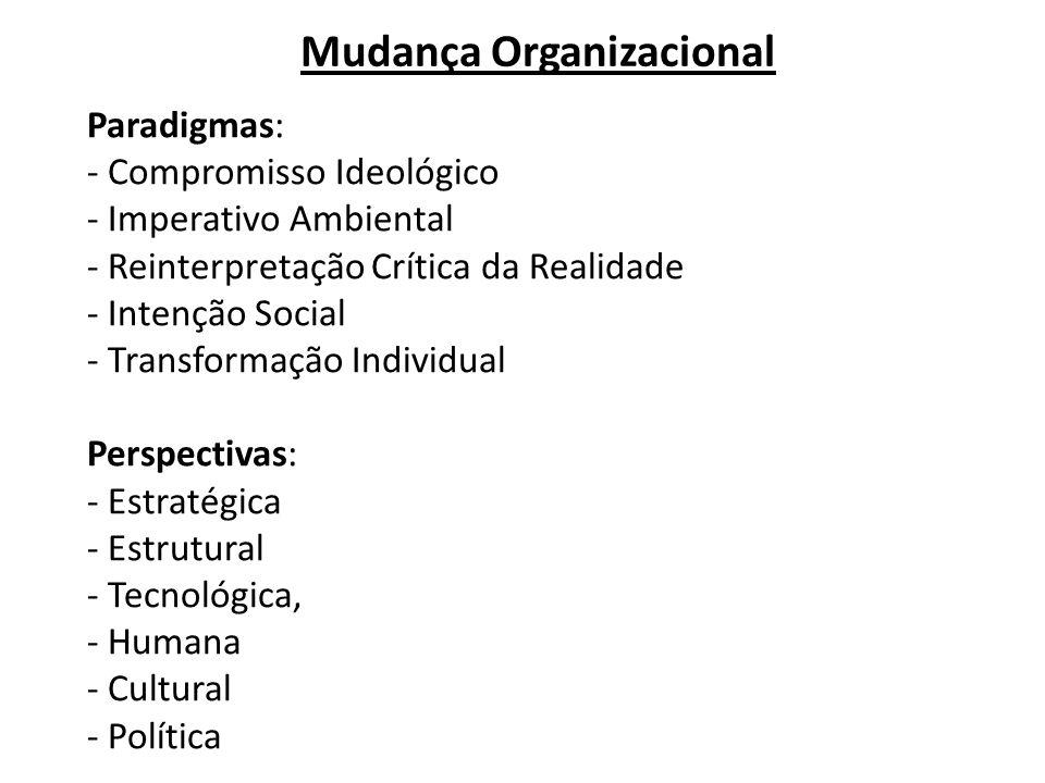 Mudança Organizacional Paradigmas: - Compromisso Ideológico - Imperativo Ambiental - Reinterpretação Crítica da Realidade - Intenção Social - Transfor