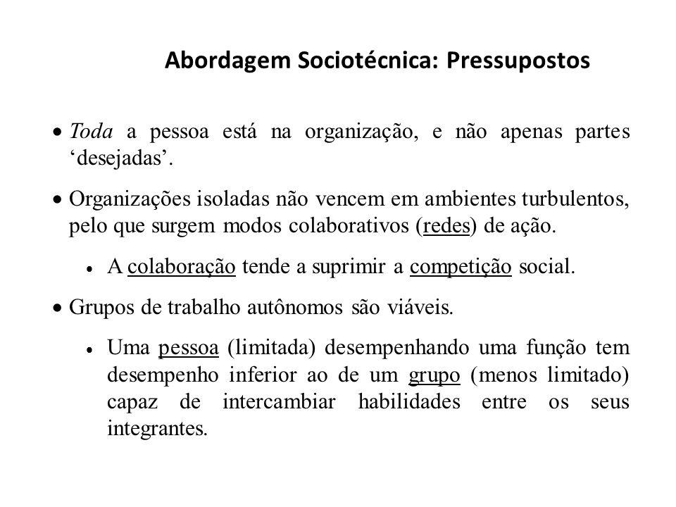 Abordagem Sociotécnica: Pressupostos Toda a pessoa está na organização, e não apenas partes desejadas. Organizações isoladas não vencem em ambientes t