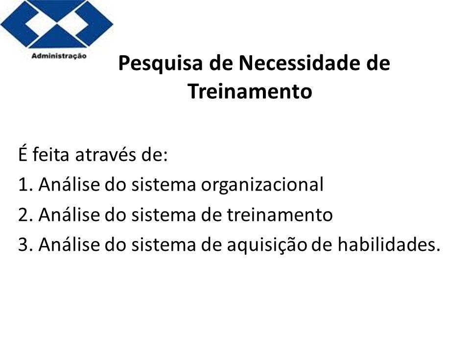 Parte 2 Pesquisa de Necessidade de Treinamento É feita através de: 1. Análise do sistema organizacional 2. Análise do sistema de treinamento 3. Anális