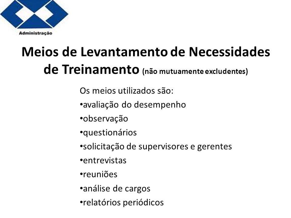Parte 2 Meios de Levantamento de Necessidades de Treinamento (não mutuamente excludentes) Os meios utilizados são: avaliação do desempenho observação