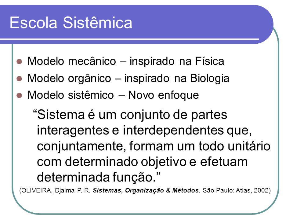 Escola Sistêmica Modelo mecânico – inspirado na Física Modelo orgânico – inspirado na Biologia Modelo sistêmico – Novo enfoque Sistema é um conjunto d