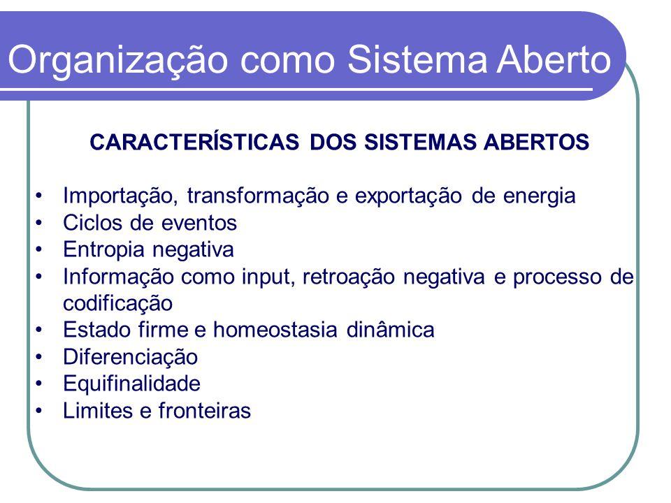 CARACTERÍSTICAS DOS SISTEMAS ABERTOS Importação, transformação e exportação de energia Ciclos de eventos Entropia negativa Informação como input, retr