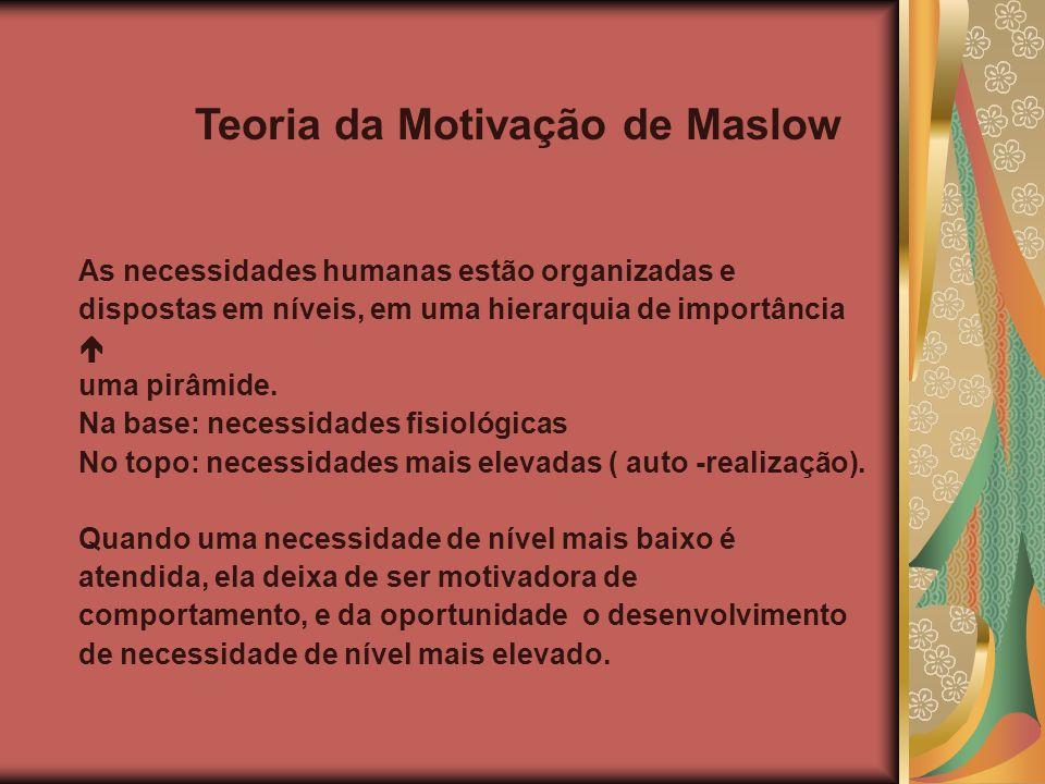 Teoria da Motivação de Maslow As necessidades humanas estão organizadas e dispostas em níveis, em uma hierarquia de importância uma pirâmide. Na base: