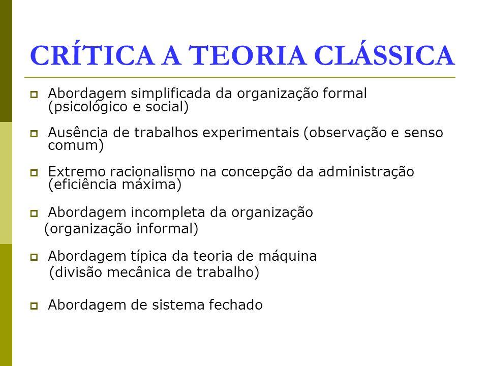 CRÍTICA A TEORIA CLÁSSICA Abordagem simplificada da organização formal (psicológico e social) Ausência de trabalhos experimentais (observação e senso