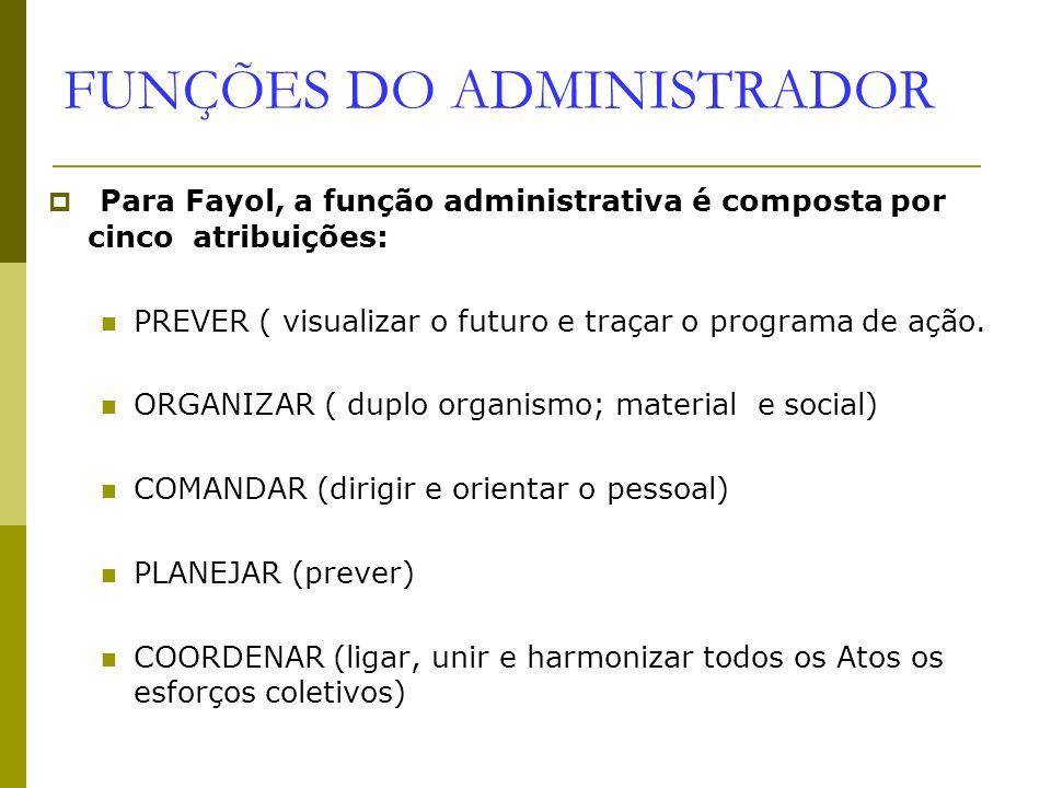 FUNÇÕES DO ADMINISTRADOR Para Fayol, a função administrativa é composta por cinco atribuições: PREVER ( visualizar o futuro e traçar o programa de açã