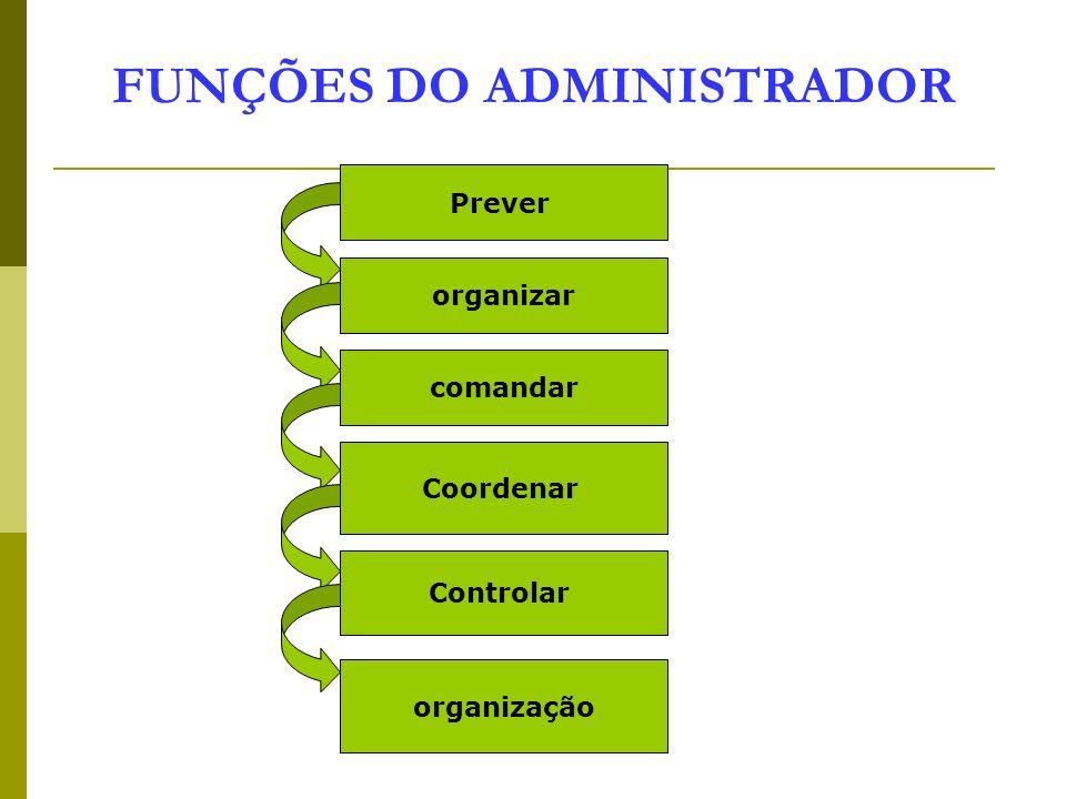 OS PRINCÍPIOS GERAIS DE ADMINISTRAÇÃO PARA FAYOL 1.