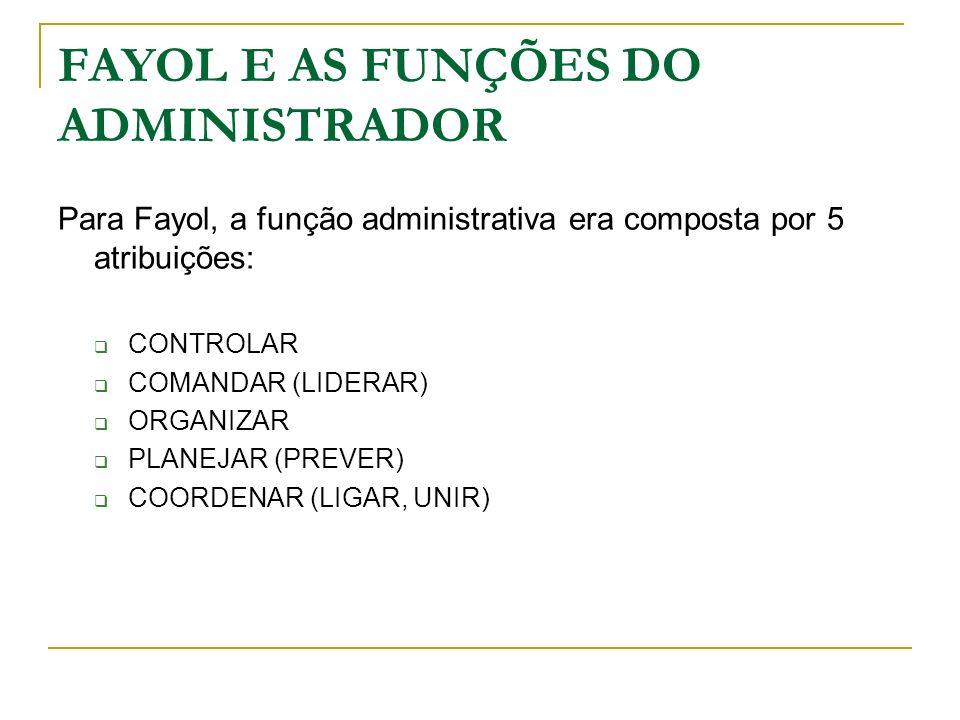 Para Fayol, a função administrativa era composta por 5 atribuições: CONTROLAR COMANDAR (LIDERAR) ORGANIZAR PLANEJAR (PREVER) COORDENAR (LIGAR, UNIR) F