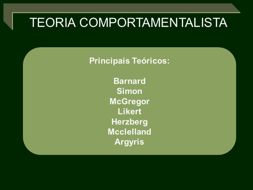 TEORIA COMPORTAMENTALISTA Principais Teóricos: Barnard Simon McGregor Likert Herzberg Mcclelland Argyris