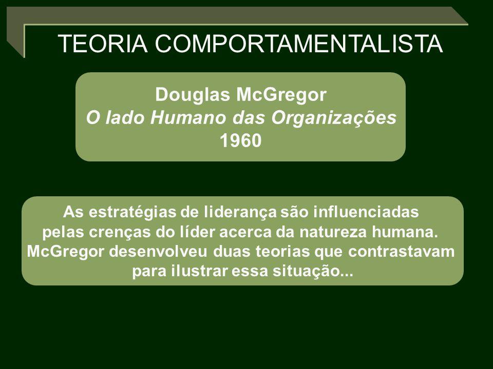 TEORIA COMPORTAMENTALISTA Douglas McGregor O lado Humano das Organizações 1960 As estratégias de liderança são influenciadas pelas crenças do líder ac