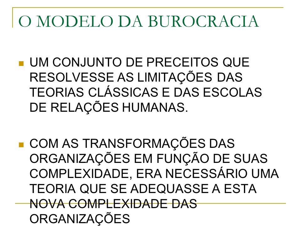 CARACTERÍSTICAS: BUROCRACIA A HIERARQUIZAÇÃO E A RACIONALIDADE DA AUTORIDADE A AUTORIDADE LIMITADA AO CARGO, REGIDA POR NORMAS EXPLÍCITAS, SENDO A REMUNERAÇÃO FIXA EM FUNÇÃO DA HIERARQUIA BUSCAVA A COMPETÊNCIA TÉCNICA DOS FUNCIONÁRIOS, NOMEADOS E NÃO ELEITOS PARA OS CARGOS ÊNFASE NAS REGRAS GERAIS E NAS COMUNICAÇÕES ESCRITAS DISCIPLINA RACIONAL