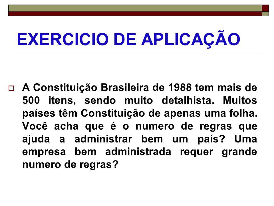 EXERCICIO DE APLICAÇÃO A Constituição Brasileira de 1988 tem mais de 500 itens, sendo muito detalhista. Muitos países têm Constituição de apenas uma f