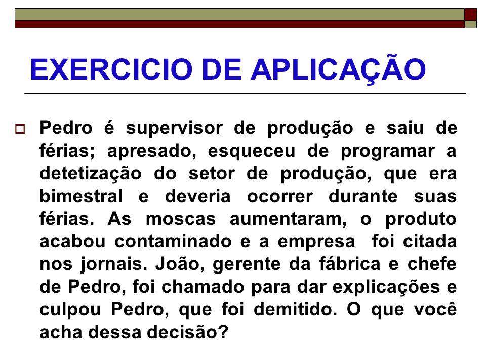 EXERCICIO DE APLICAÇÃO Pedro é supervisor de produção e saiu de férias; apresado, esqueceu de programar a detetização do setor de produção, que era bi