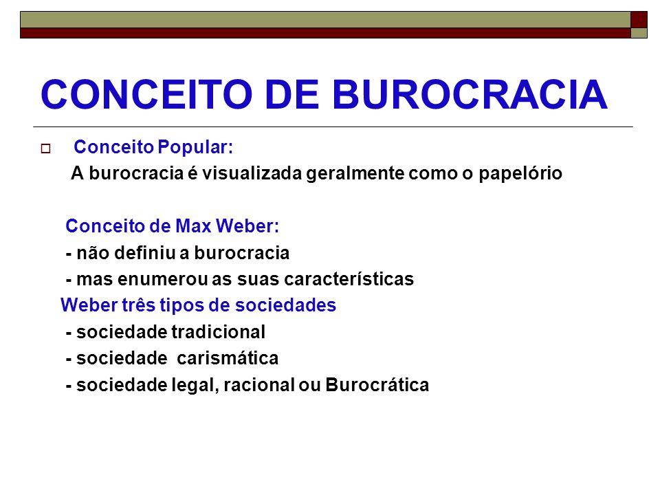 CONCEITO DE BUROCRACIA Conceito Popular: A burocracia é visualizada geralmente como o papelório Conceito de Max Weber: - não definiu a burocracia - ma