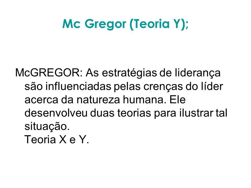 Mc Gregor (Teoria Y); McGREGOR: As estratégias de liderança são influenciadas pelas crenças do líder acerca da natureza humana. Ele desenvolveu duas t