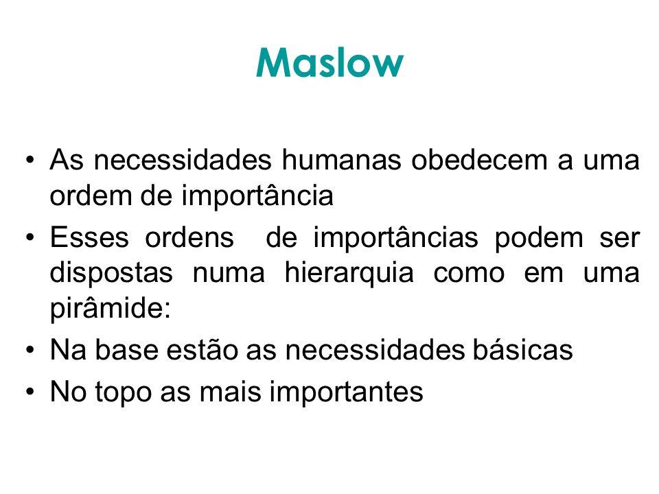 Maslow As necessidades humanas obedecem a uma ordem de importância Esses ordens de importâncias podem ser dispostas numa hierarquia como em uma pirâmi