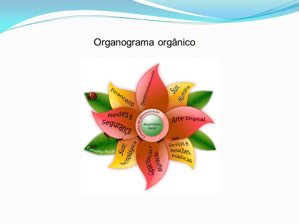 Organograma orgânico: