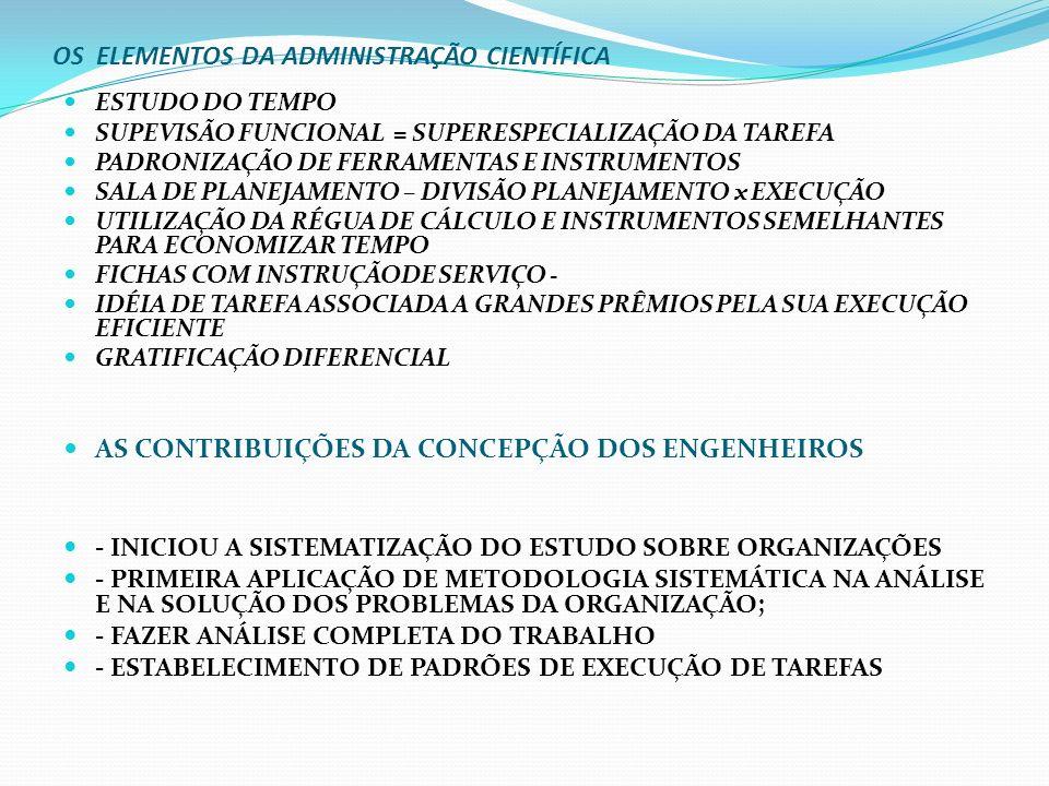 OS ELEMENTOS DA ADMINISTRAÇÃO CIENTÍFICA ESTUDO DO TEMPO SUPEVISÃO FUNCIONAL = SUPERESPECIALIZAÇÃO DA TAREFA PADRONIZAÇÃO DE FERRAMENTAS E INSTRUMENTO