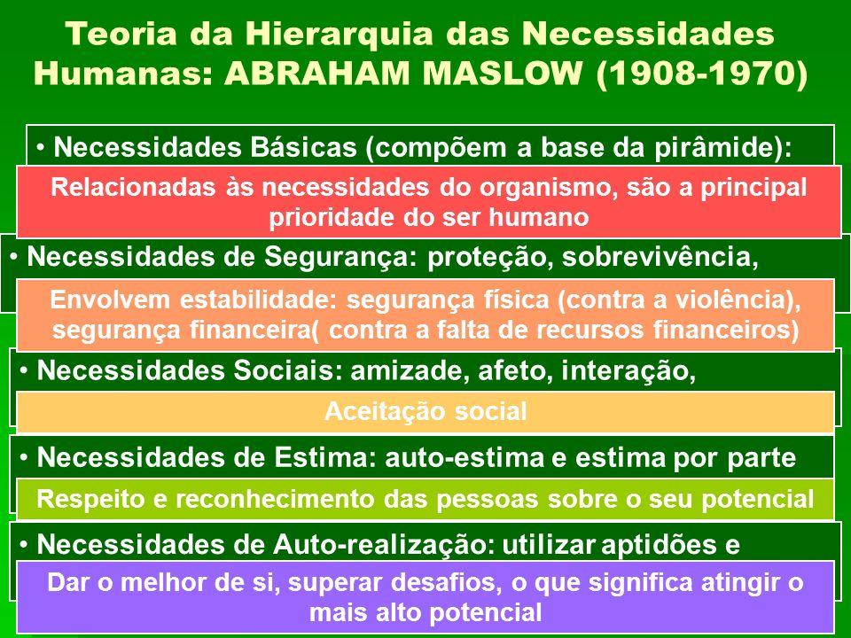Necessidades Básicas (compõem a base da pirâmide): alimento, abrigo, repouso, sexo... Teoria da Hierarquia das Necessidades Humanas: ABRAHAM MASLOW (1
