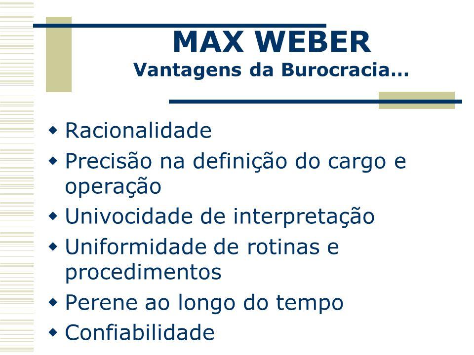 MAX WEBER Vantagens da Burocracia… Racionalidade Precisão na definição do cargo e operação Univocidade de interpretação Uniformidade de rotinas e proc
