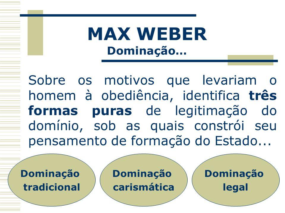 MAX WEBER Dominação… Sobre os motivos que levariam o homem à obediência, identifica três formas puras de legitimação do domínio, sob as quais constrói
