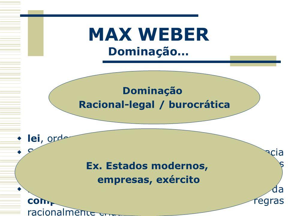 MAX WEBER Dominação… Dominação Racional-legal / burocrática lei, ordenamentos, impessoalidade; Sociedade complexa, superioridade da burocracia (mérito