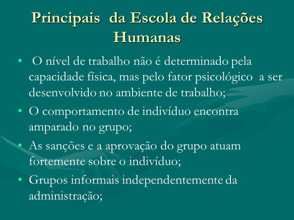 Principais da Escola de Relações Humanas O nível de trabalho não é determinado pela capacidade física, mas pelo fator psicológico a ser desenvolvido n