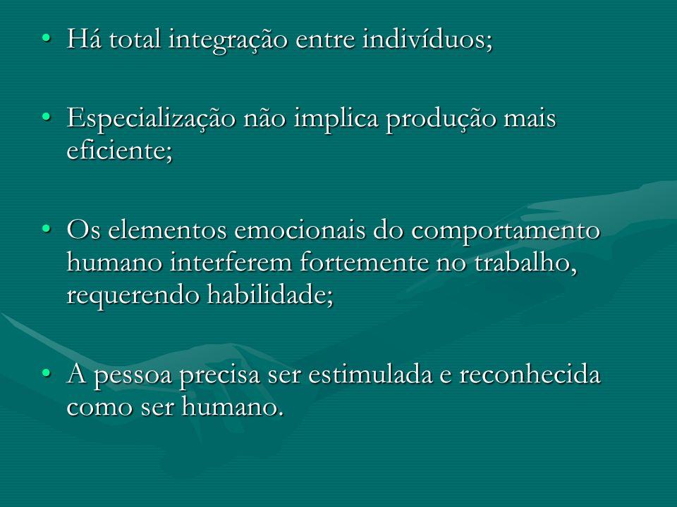 Há total integração entre indivíduos;Há total integração entre indivíduos; Especialização não implica produção mais eficiente;Especialização não impli