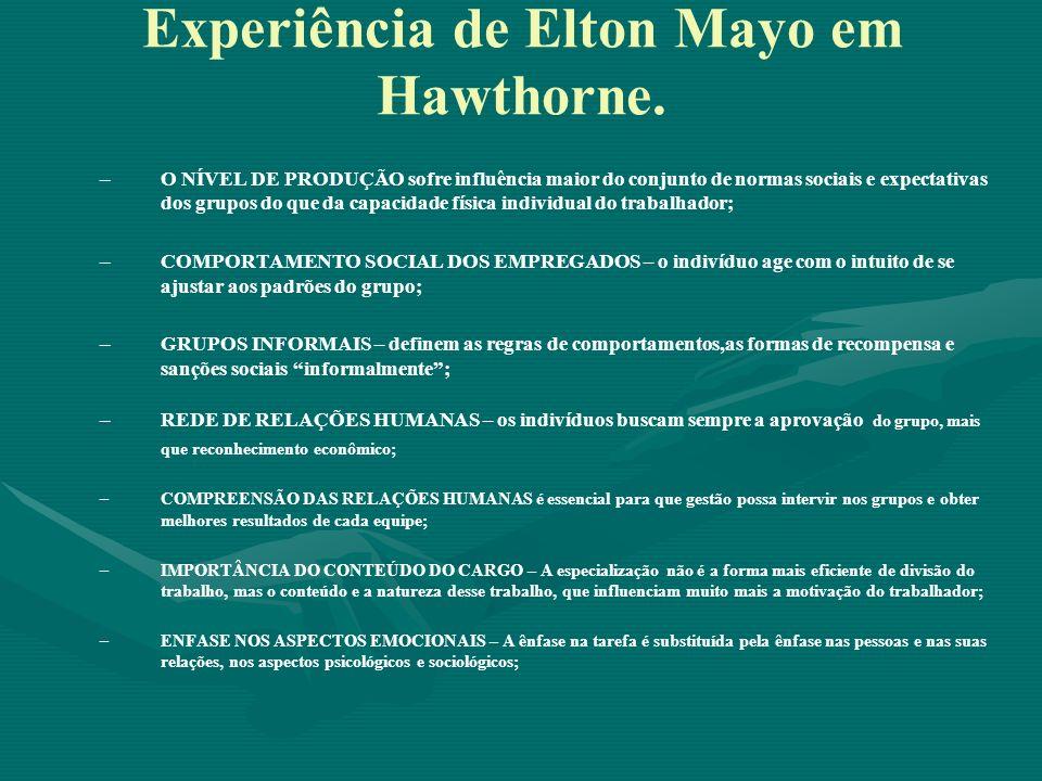 Experiência de Elton Mayo em Hawthorne. – –O NÍVEL DE PRODUÇÃO sofre influência maior do conjunto de normas sociais e expectativas dos grupos do que d