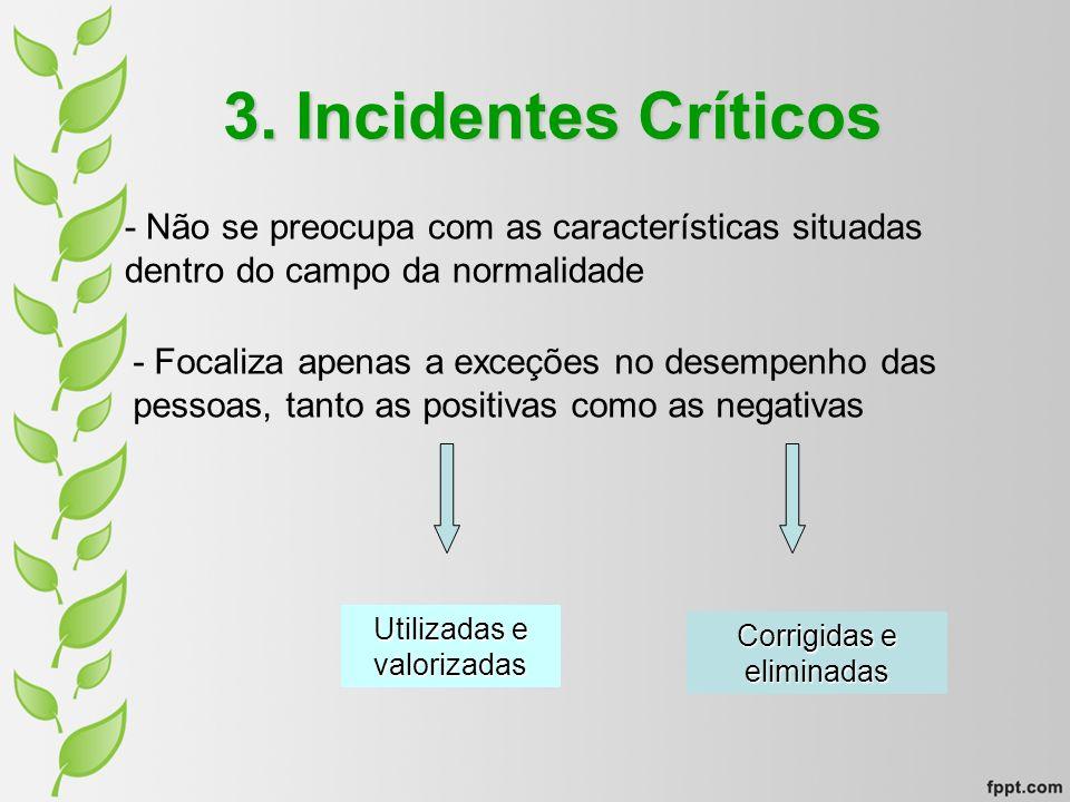 3. Incidentes Críticos - Não se preocupa com as características situadas dentro do campo da normalidade - Focaliza apenas a exceções no desempenho das