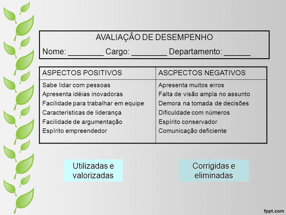 AVALIAÇÃO DE DESEMPENHO Nome: ________ Cargo: ________ Departamento: ______ ASPECTOS POSITIVOSASCPECTOS NEGATIVOS Sabe lidar com pessoas Apresenta idé