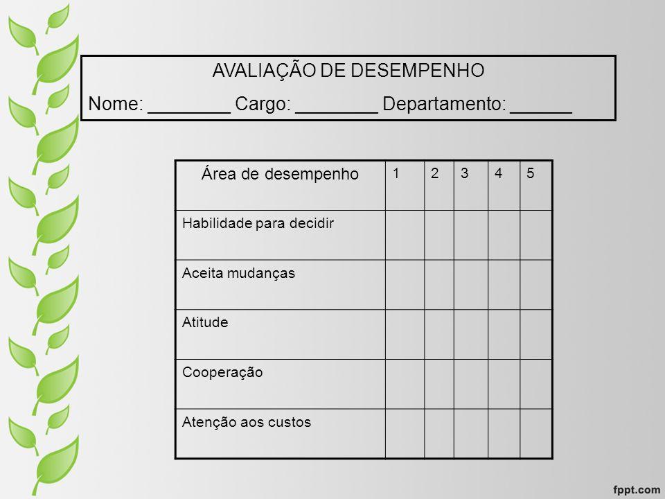 AVALIAÇÃO DE DESEMPENHO Nome: ________ Cargo: ________ Departamento: ______ Área de desempenho 12345 Habilidade para decidir Aceita mudanças Atitude C
