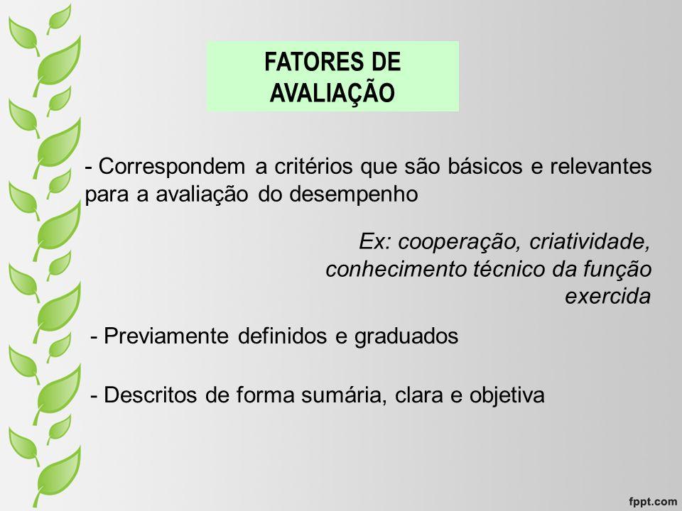 FATORES DE AVALIAÇÃO - Correspondem a critérios que são básicos e relevantes para a avaliação do desempenho Ex: cooperação, criatividade, conhecimento