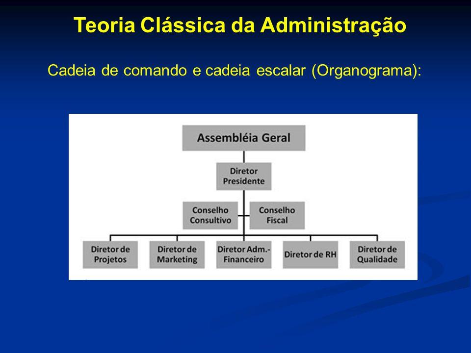 Teoria Clássica da Administração Cadeia de comando e cadeia escalar (Organograma):