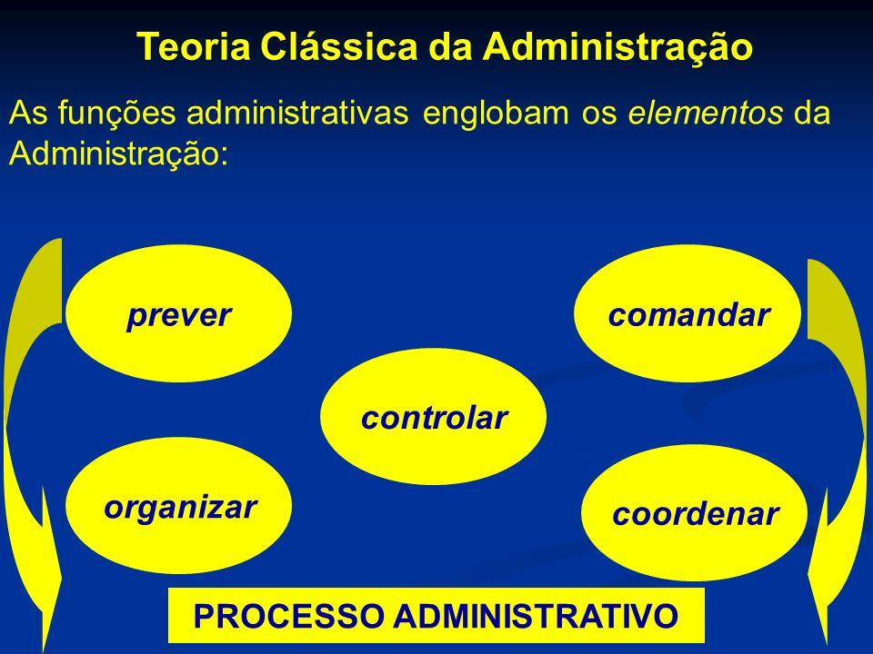Teoria Clássica da Administração As funções administrativas englobam os elementos da Administração: prever organizar comandar coordenar controlar PROC
