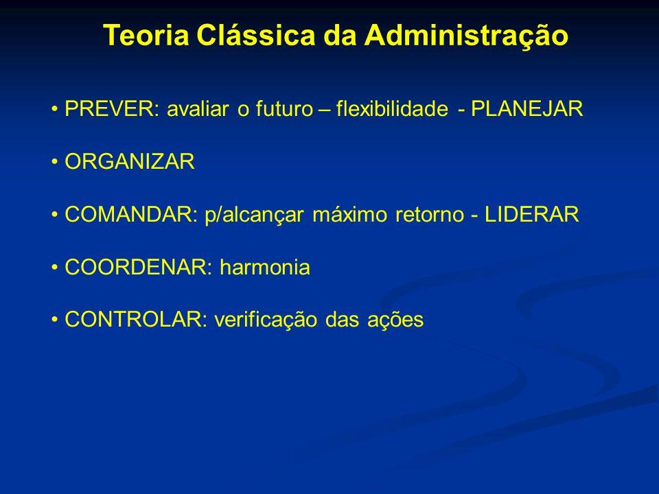 Teoria Clássica da Administração PREVER: avaliar o futuro – flexibilidade - PLANEJAR ORGANIZAR COMANDAR: p/alcançar máximo retorno - LIDERAR COORDENAR
