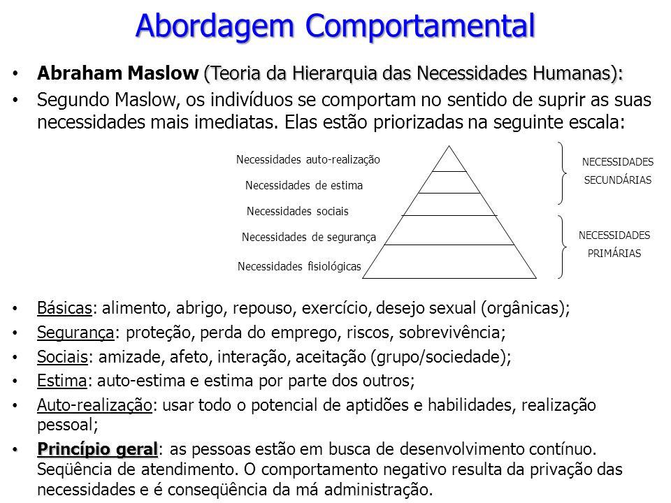 (Teoria da Hierarquia das Necessidades Humanas): Abraham Maslow (Teoria da Hierarquia das Necessidades Humanas): Segundo Maslow, os indivíduos se comp