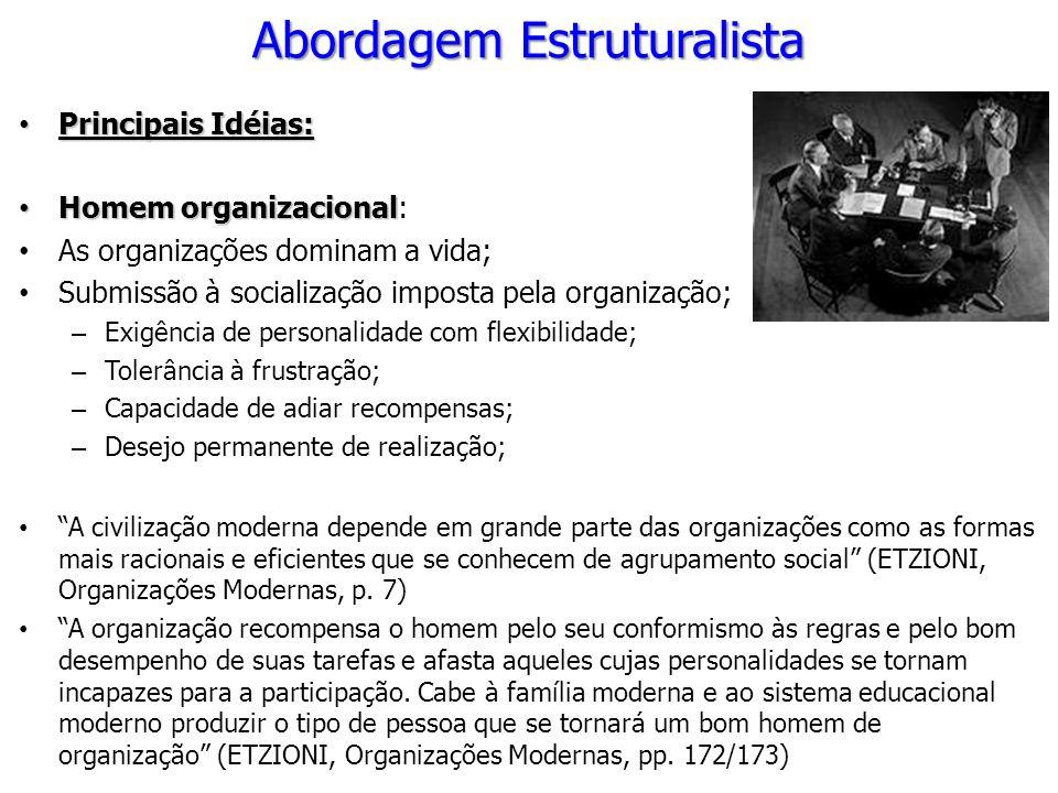 Principais Idéias: Principais Idéias: Homem organizacional Homem organizacional: As organizações dominam a vida; Submissão à socialização imposta pela