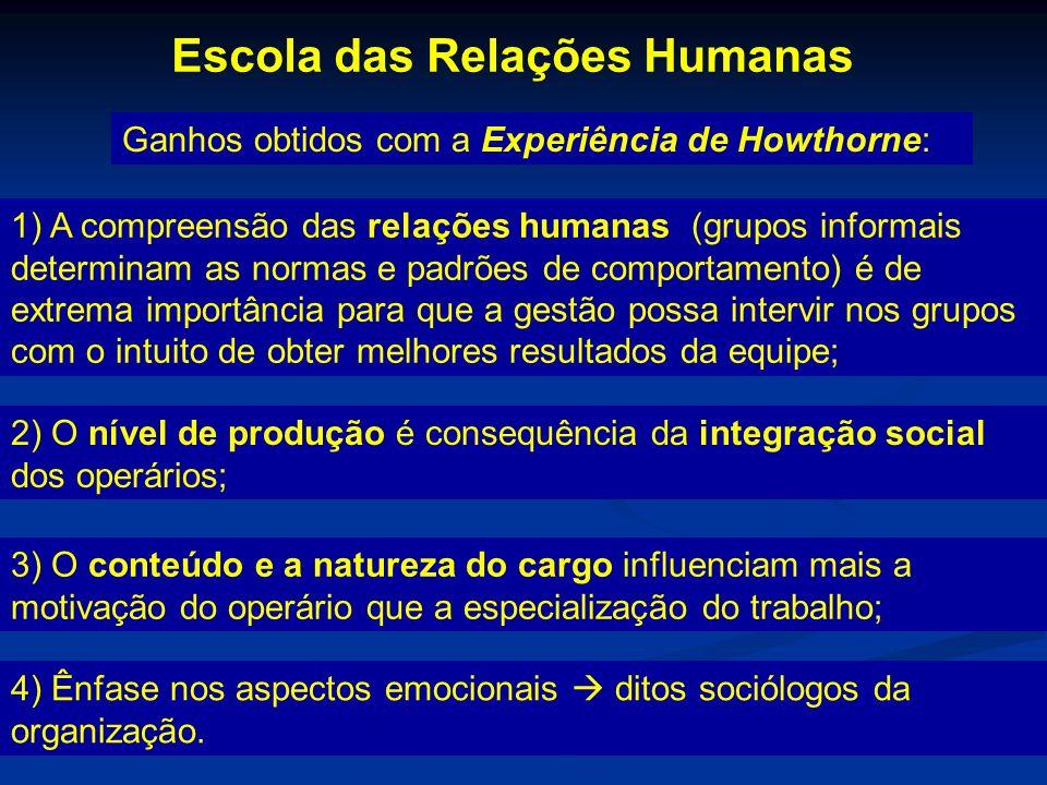 Ganhos obtidos com a Experiência de Howthorne: Escola das Relações Humanas 1) A compreensão das relações humanas (grupos informais determinam as norma
