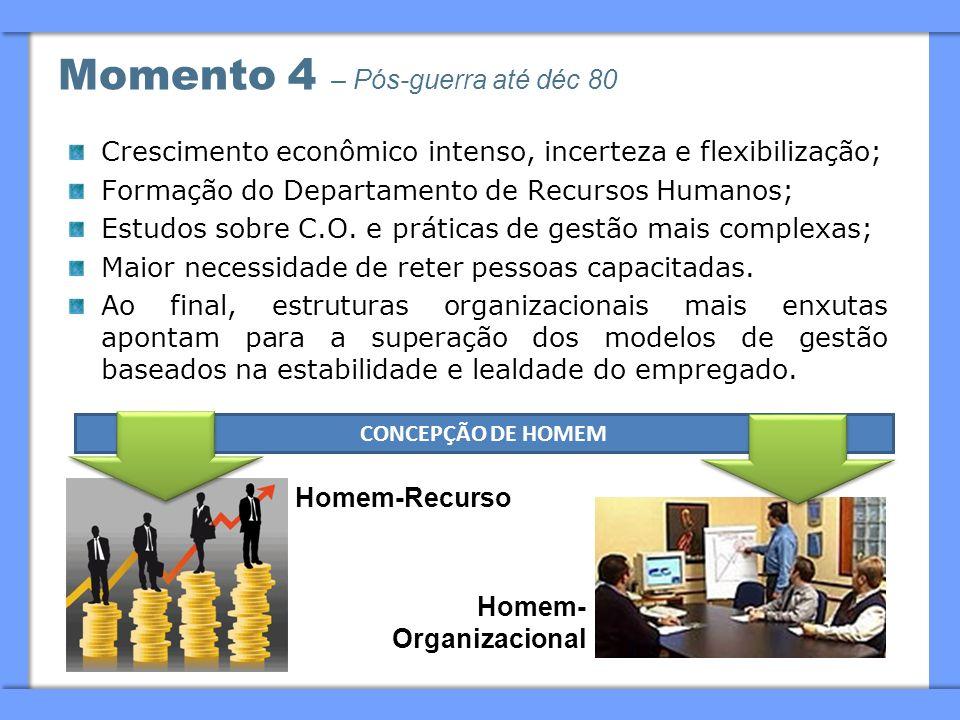 Momento 4 – Pós-guerra até déc 80 Crescimento econômico intenso, incerteza e flexibilização; Formação do Departamento de Recursos Humanos; Estudos sob