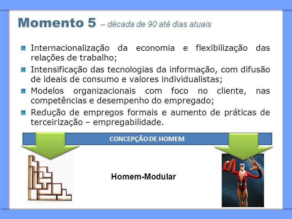 Momento 5 – década de 90 até dias atuais Internacionalização da economia e flexibilização das relações de trabalho; Intensificação das tecnologias da